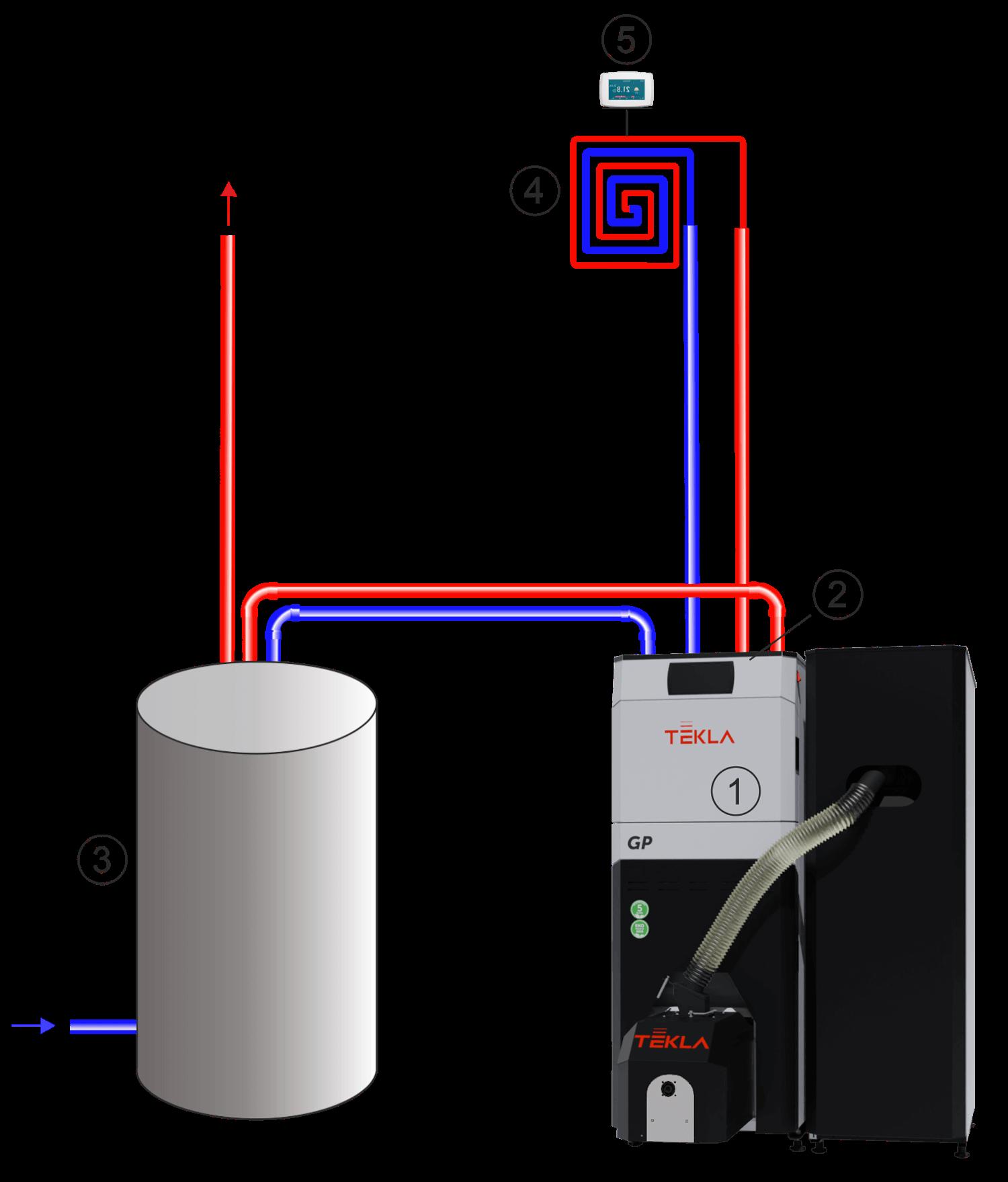 compact gp schemat_1